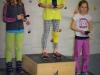 2018 Rheintalcup Gesamtwertung (1)