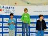 RC Gesamtwertung (2)