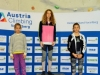 RC Gesamtwertung (5)